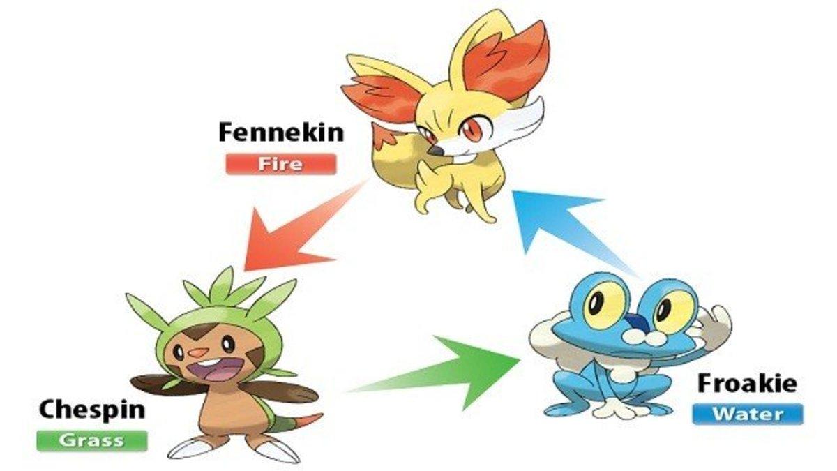 pokémon x and y choosing a starter pokémon levelskip