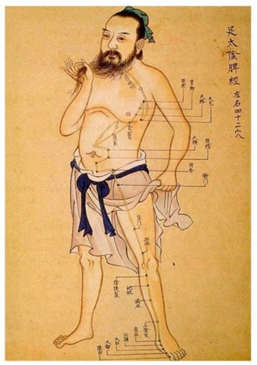 Ancient illustration showing how certain points on the body can access internal organs through meridian points.