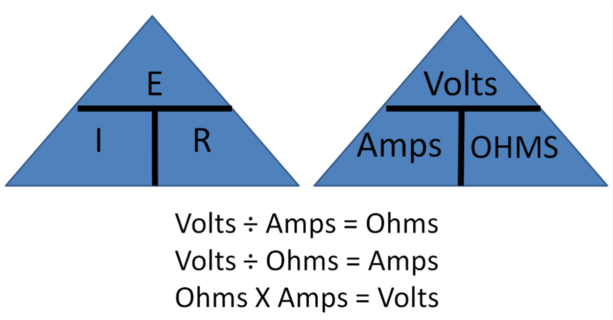 Three basic formulas from Ohm's Law.