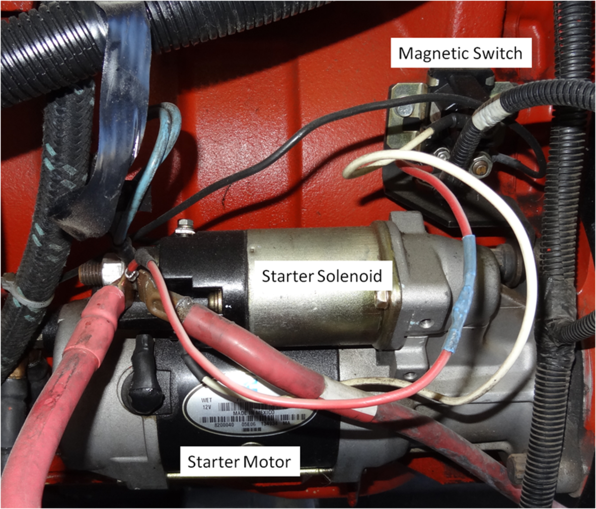 DIY Auto Service: Starter Diagnosis and Repair