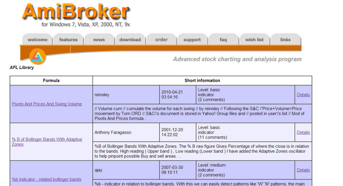 How to Import AFL Formula in Amibroker