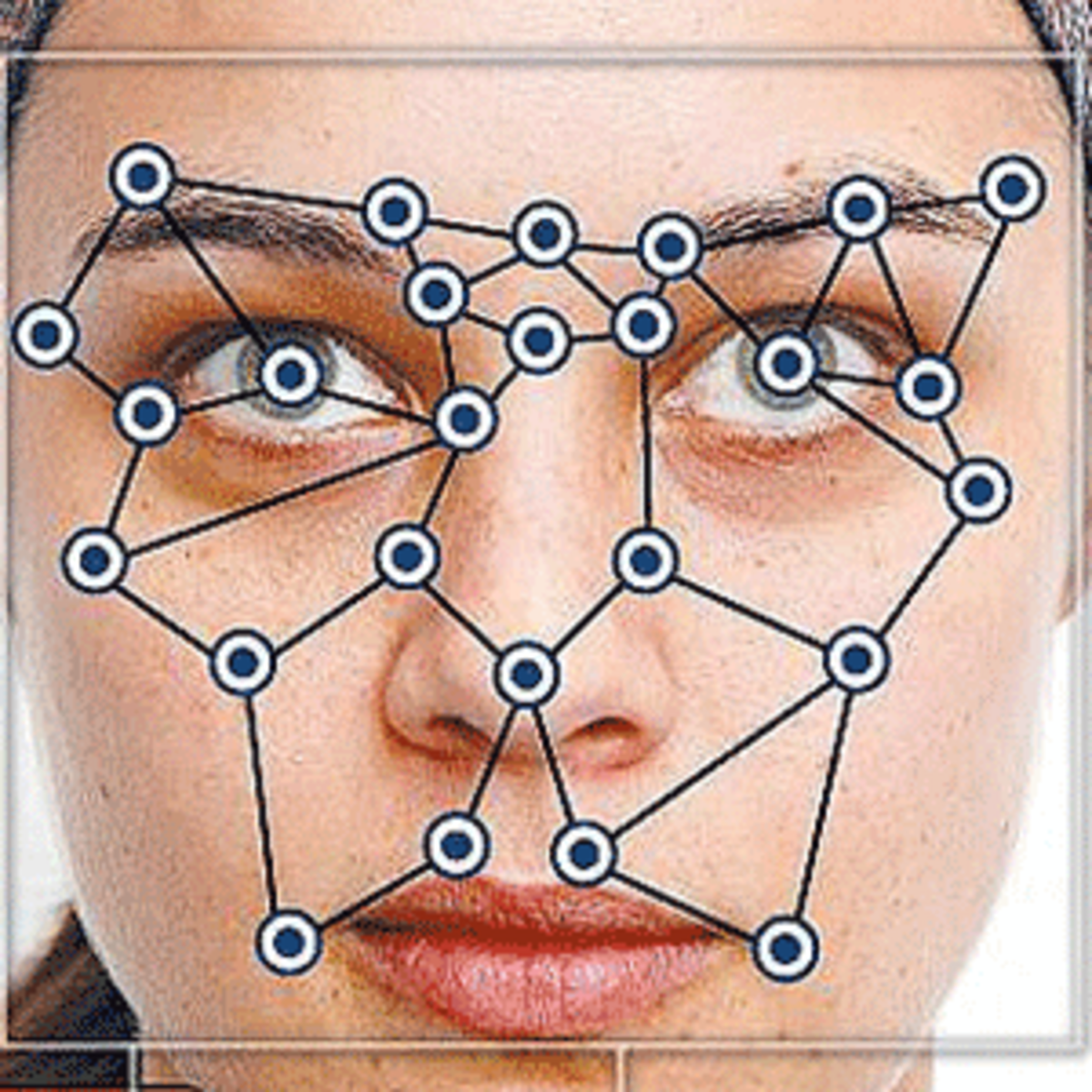 Recognition memory Facial psycology