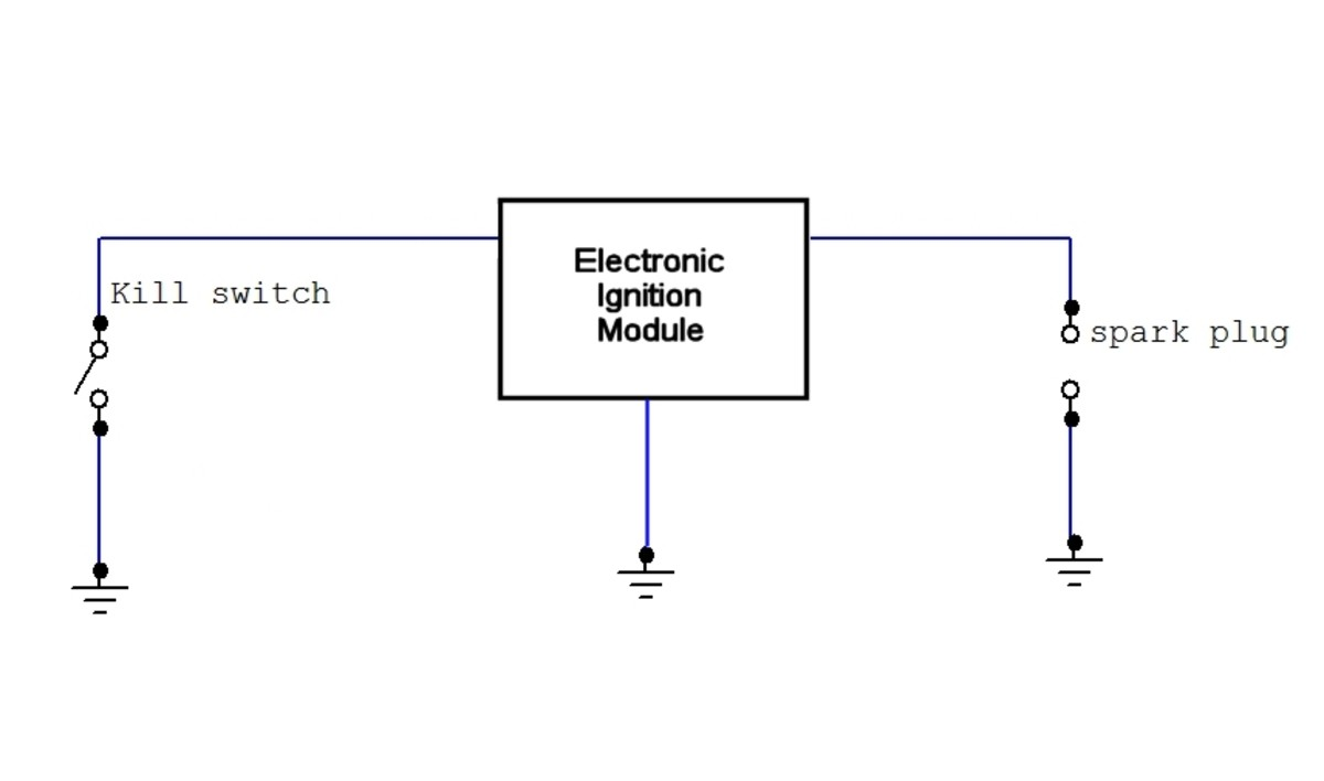 Electronic ignition module - When the kill switch is open circuit (on position), engine runs. Closing the switch cuts the engine.
