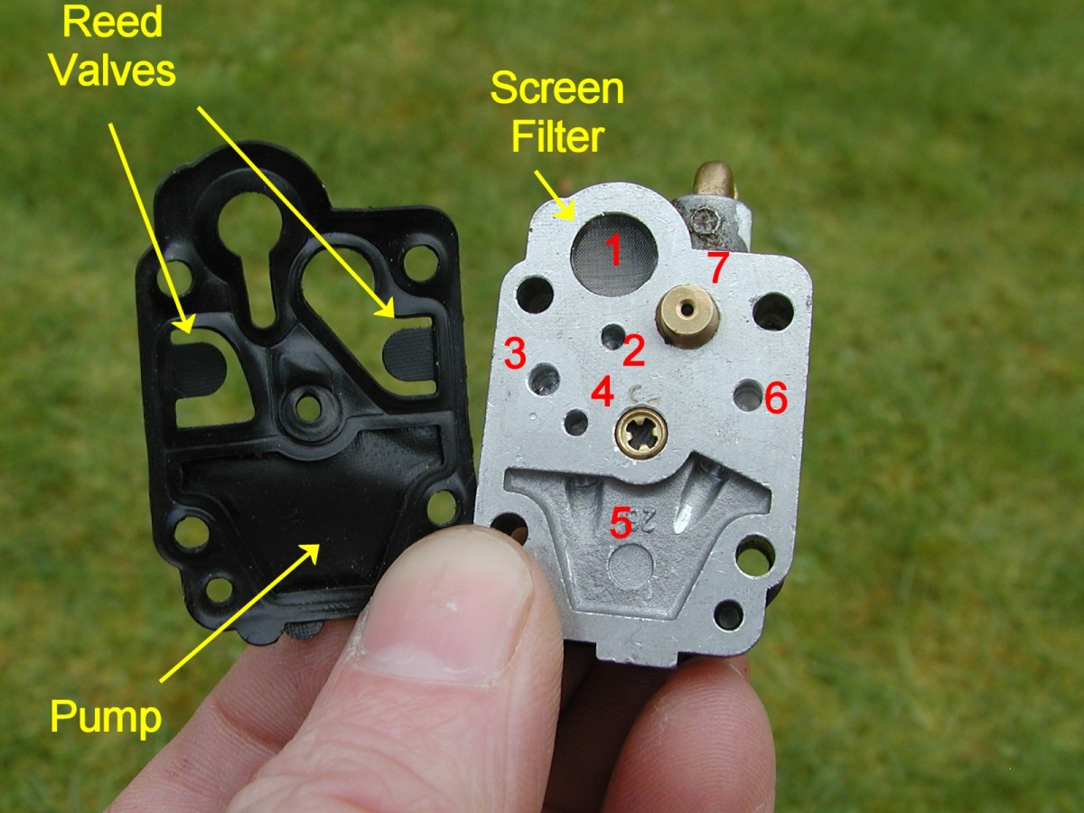 Reed valves and fuel pump. The red numbers are the sequence of ports through which the fuel passes, flowing up through the screen at 1, and exiting down through the metering needle valve at 7 to the reservoir pocket.