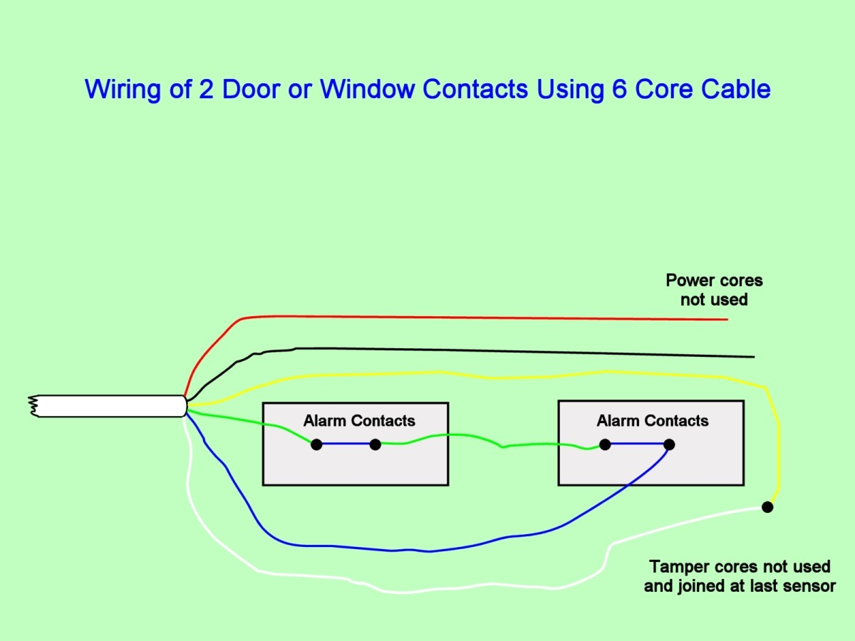 Door/window contacts can be connected in series. They don't require power and usually don't have tamper microswitches. An EOL resistor may be included in series at the last sensor.
