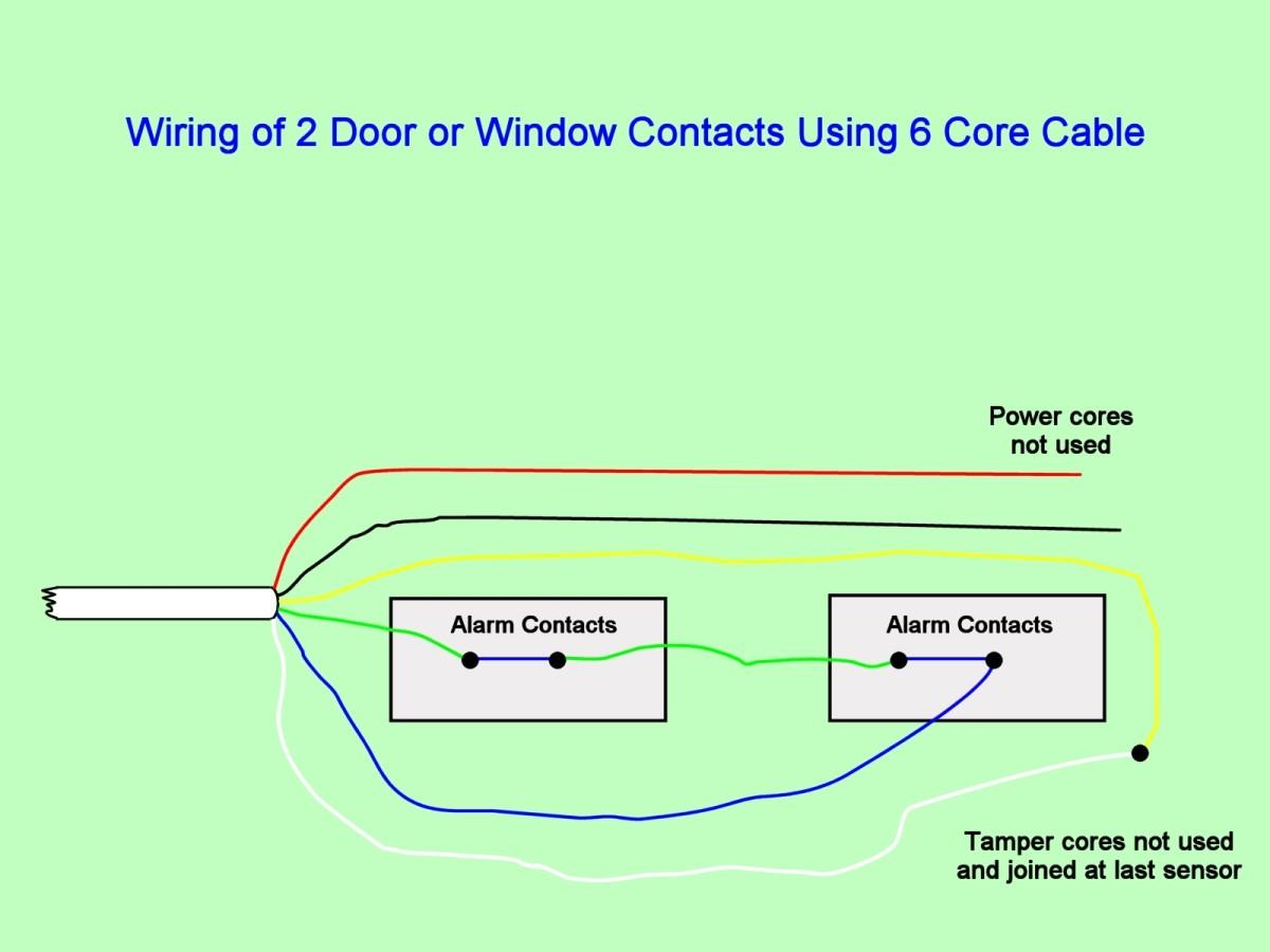 How Do I Fix My Security Alarm? — Top Tips - Dengarden - Home and Garden | Window Alarm Contact Wiring Series |  | Dengarden