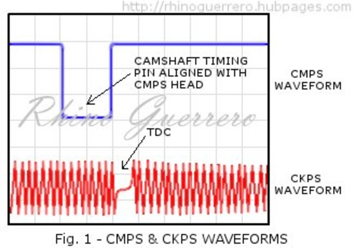 Dtc p0340 camshaft position sensor circuit malfuction diagnosis 1 shows typical waveforms from a magnetic ckps and a hall cmps on an engine with properly set timing marks note that the trigger signal from the cmps publicscrutiny Image collections