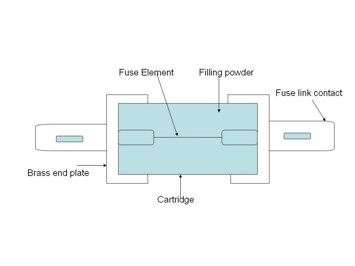 high rupturing capacity (hrc) fuses owlcation Jandy Link Fuse Diagram high rupturing capacity (hrc) fuses