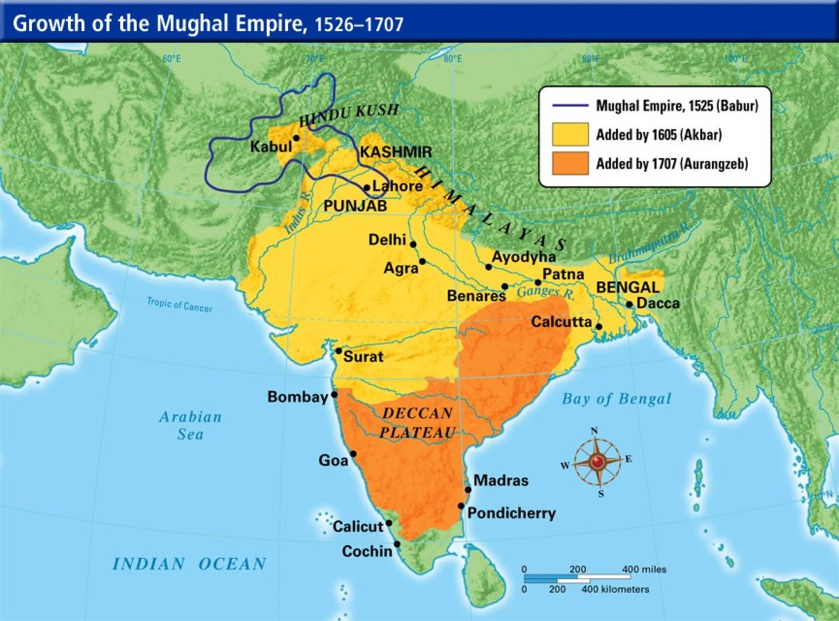 Religious Toleration in Mughal India