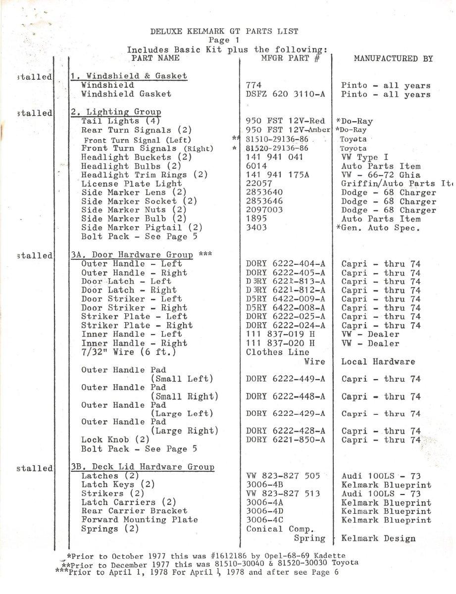 Kelmark GT Kit Car, Including Complete Instructions, Parts List, Wiring Diagram