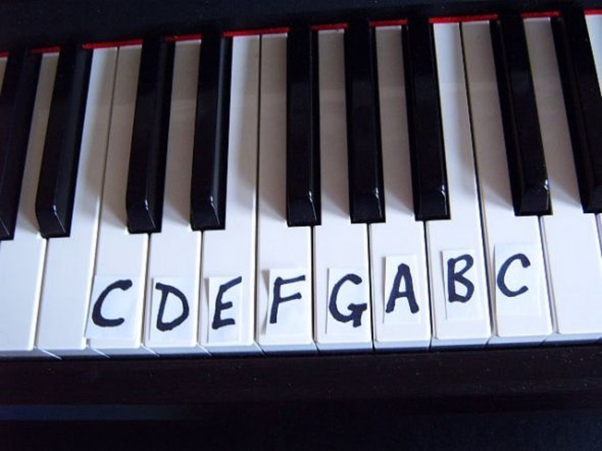 The Letter Names of the Notes on the Piano