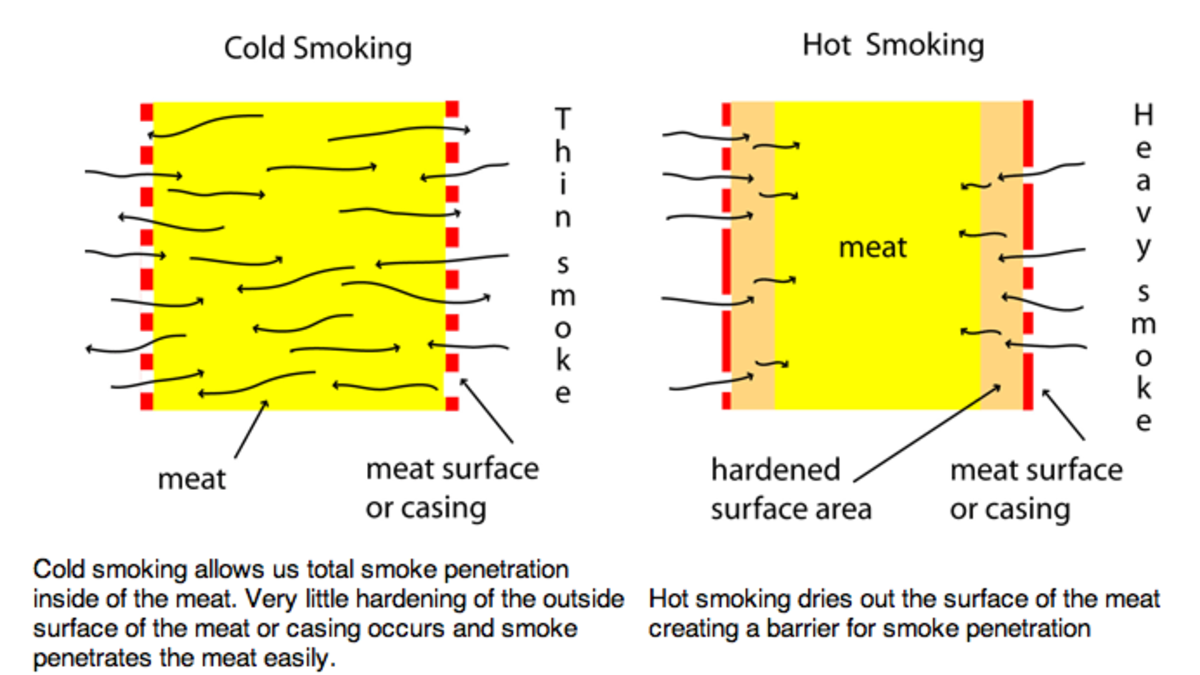 how-to-turn-an-old-fridge-into-a-cold-smoker-73526