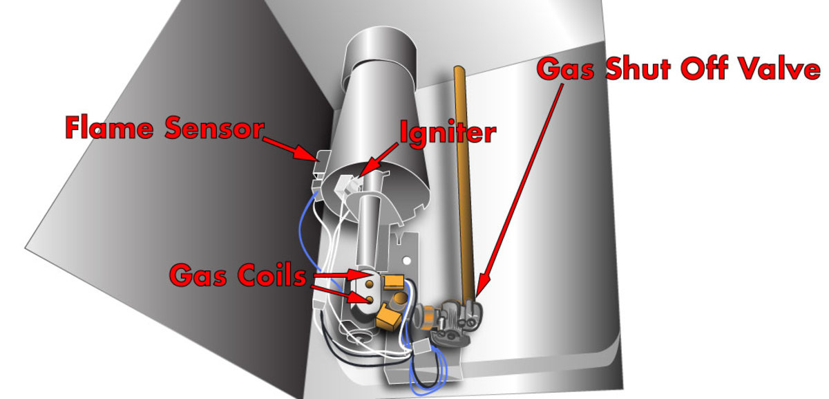 Internal workings of a gas dryer: burner assembly