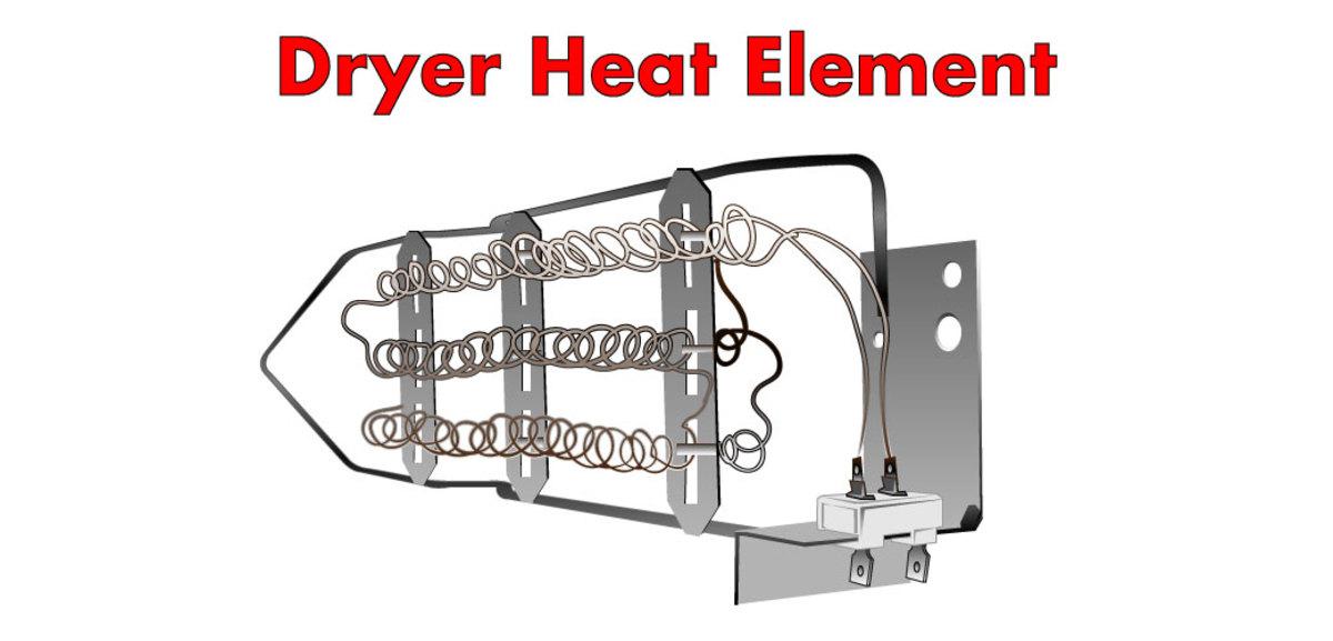 Typical dryer heat element