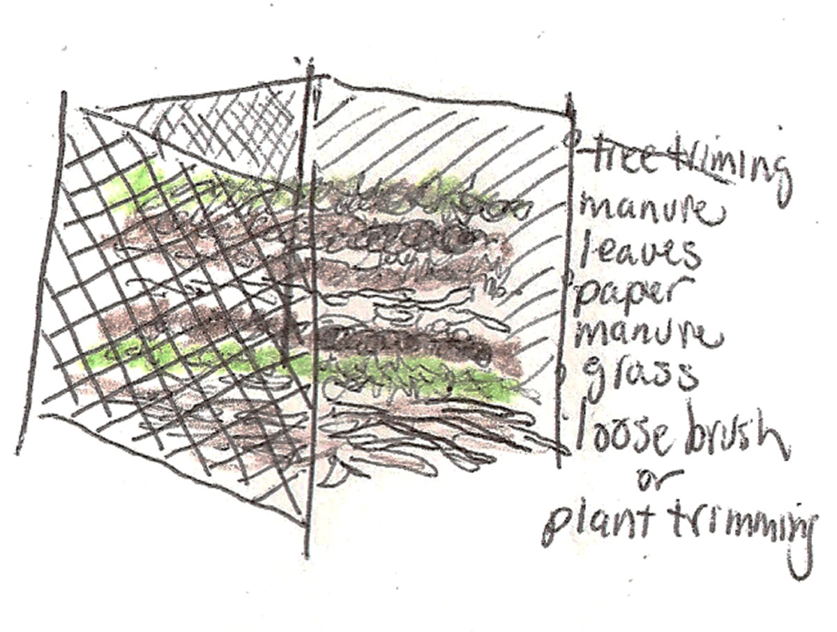 Compost in layers