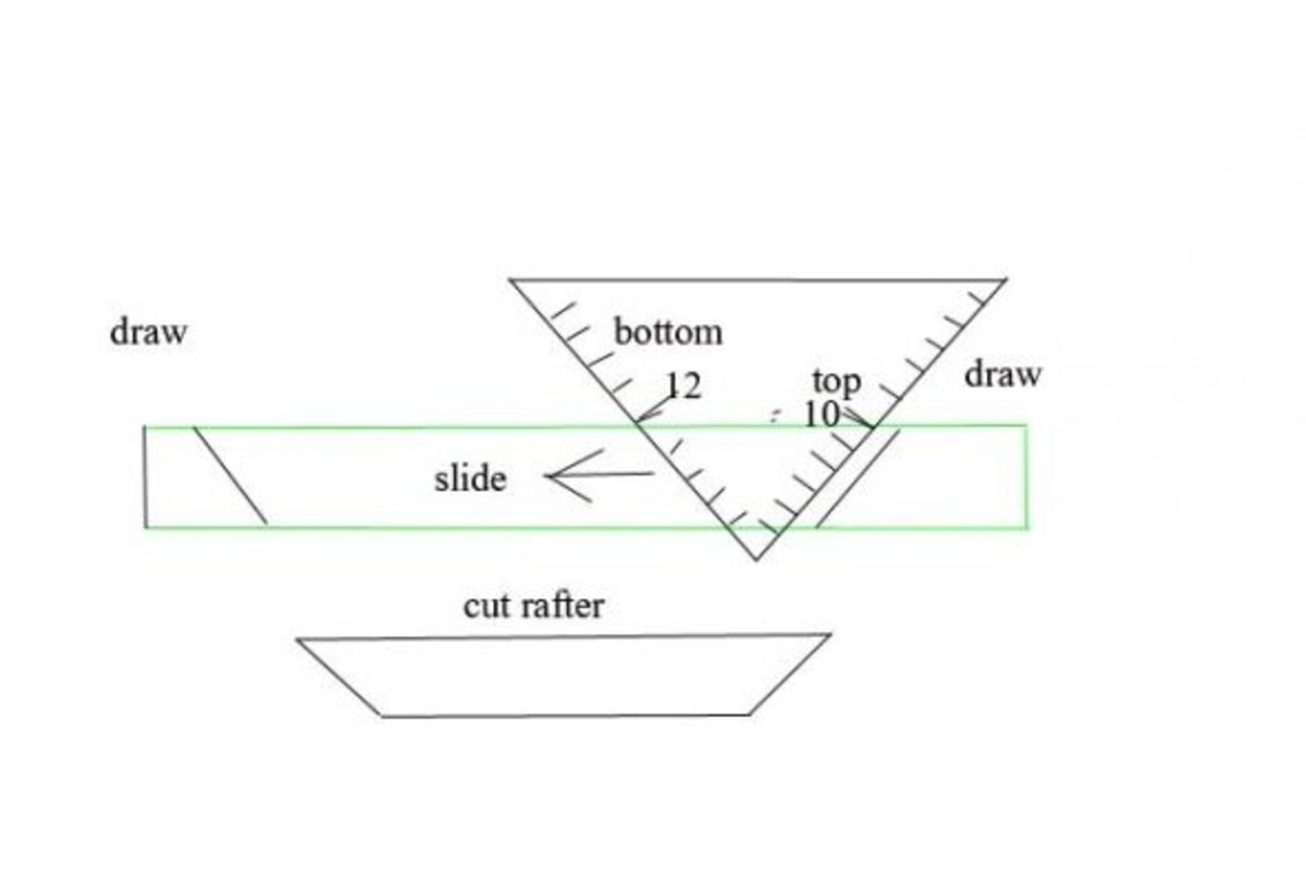 Rafter lengths