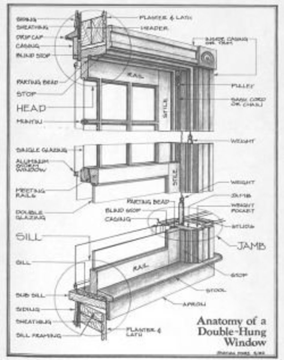 Diy Projects Casement Windows Repair Tips Dengarden