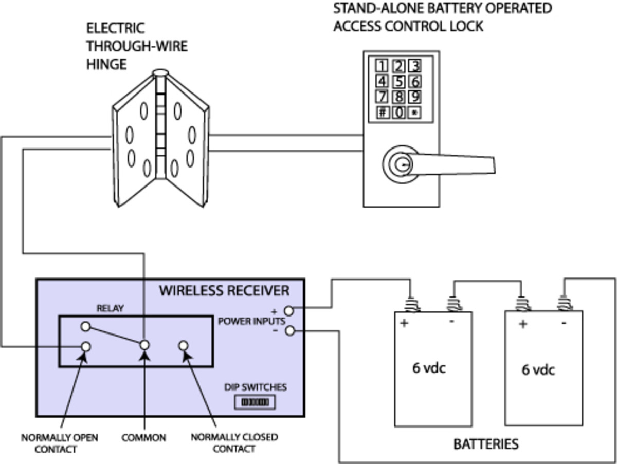 728279_f520 murphy magnetic switch wiring diagrams electrical wiring diagram \u2022