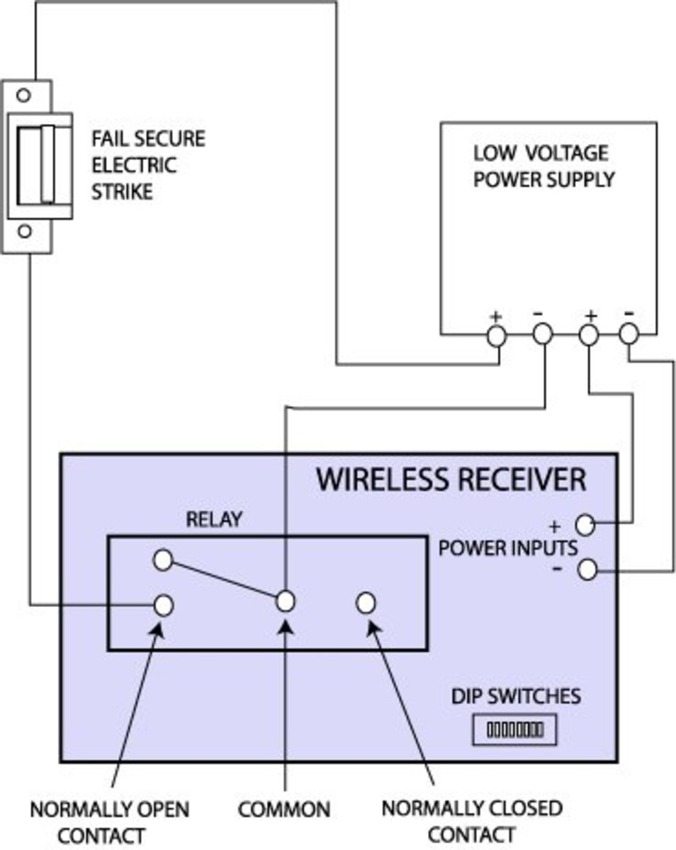 Basic Wireless System to Release an Electric Strike