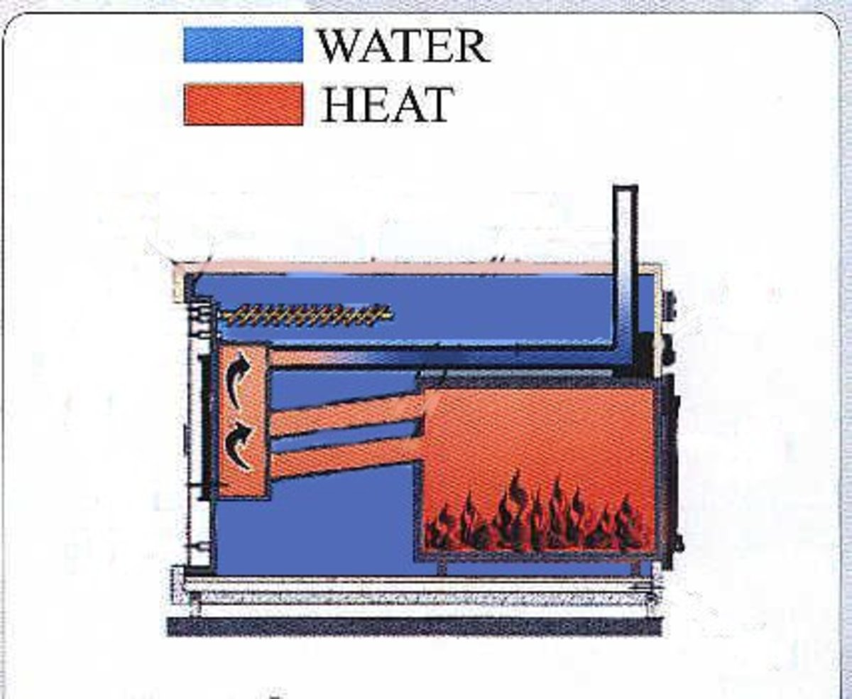 How does a wood burner work? Water surrounding the firebox gets heated and pumped into your house.