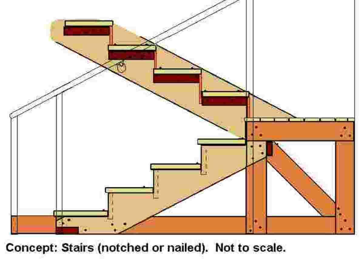 Stairs in JPG format
