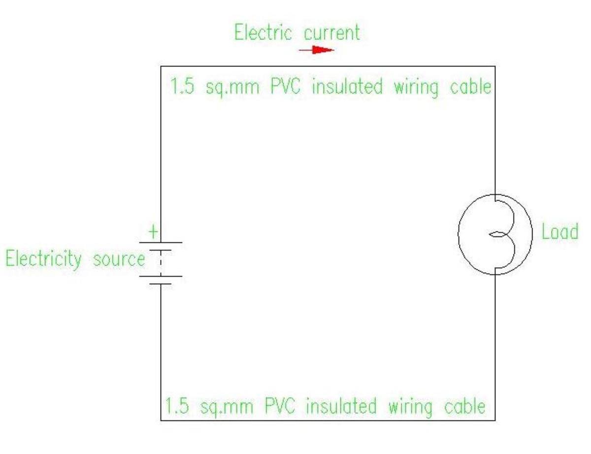 The Basic Principles of Electricity