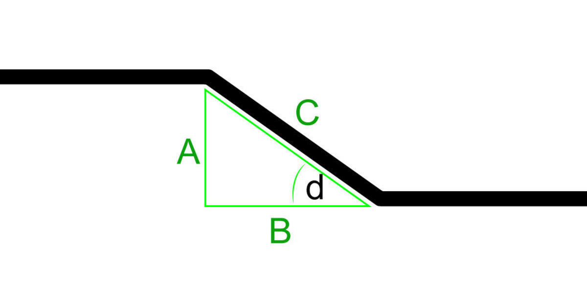 Formulas and Multipliers For Bending Conduit or Electrical Pipe