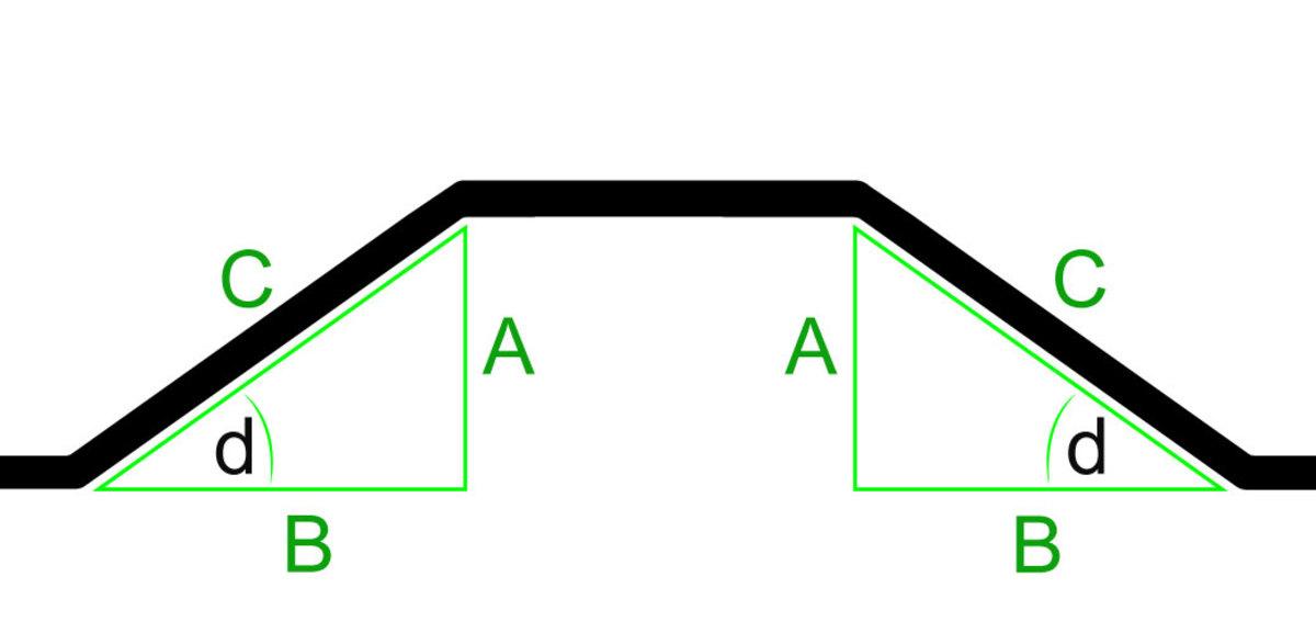 Four-point saddle