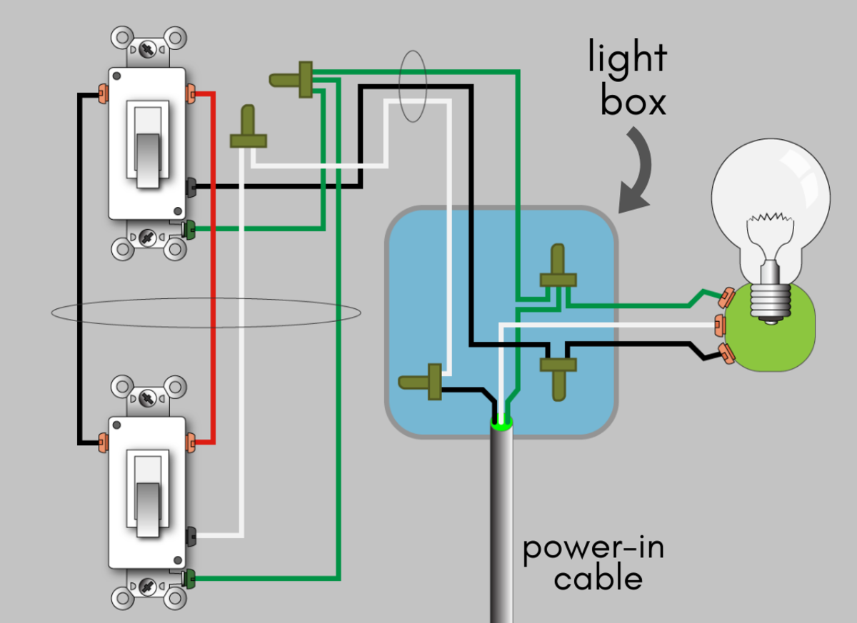 3-way switch wiring diagram with the power-in cable entering the light box