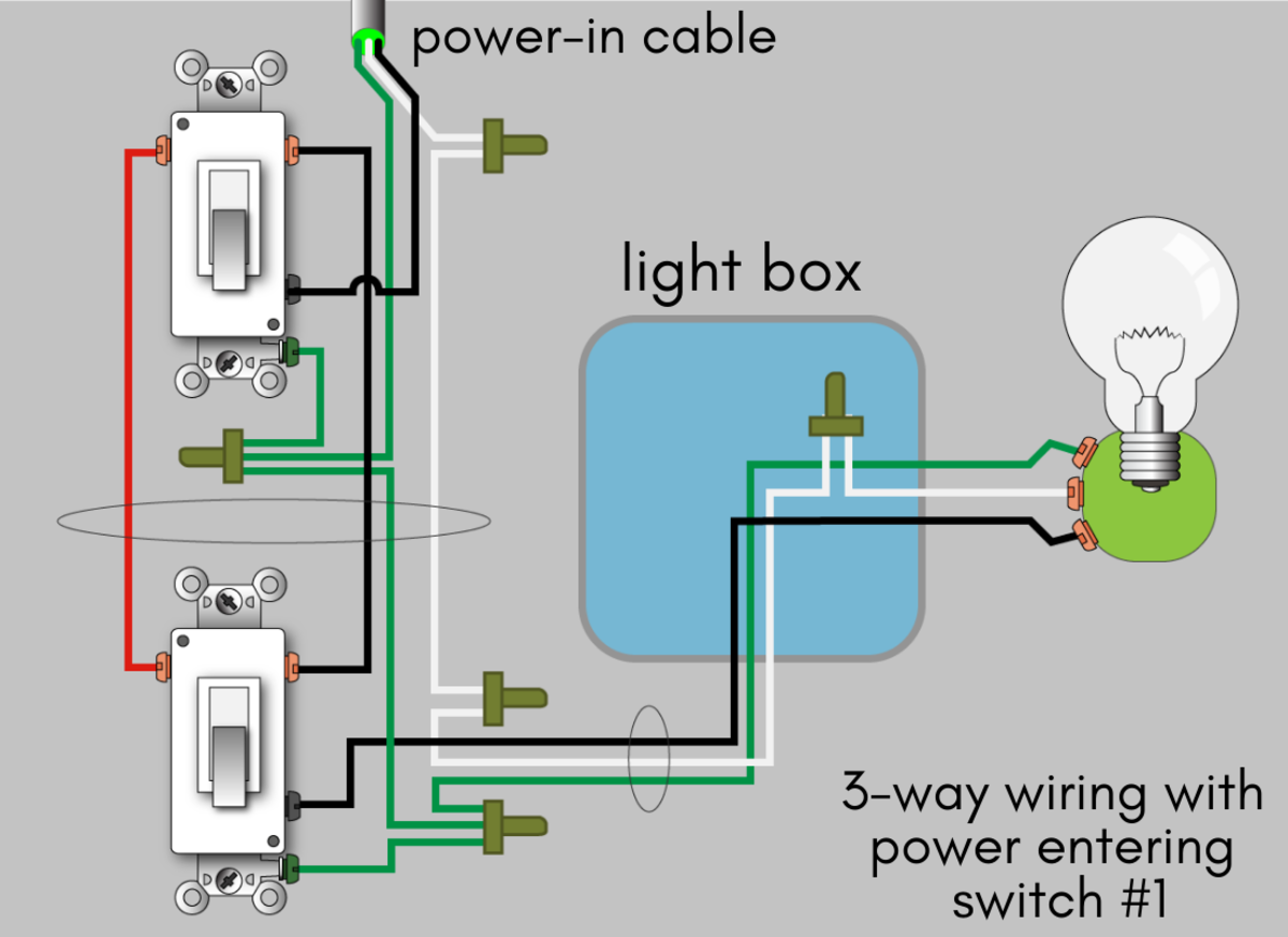 3-way wiring diagram with power entering switch #1