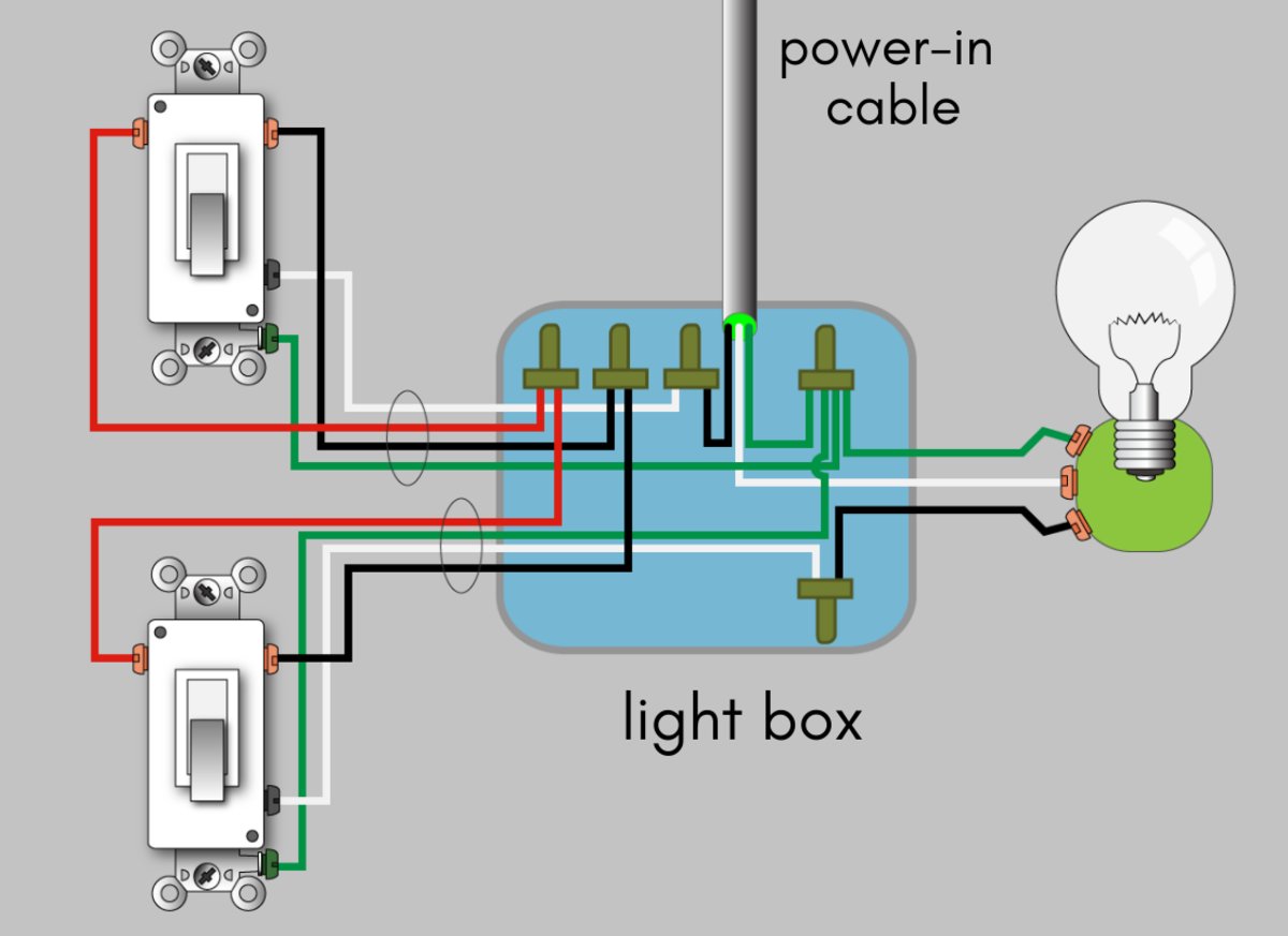 How to Wire a 3-Way Switch: Wiring Diagram | Dengarden  Way Switch Wiring Diagram Power At Light on two lights one switch diagram, 3-way switch wiring diagram variations, three pole switch diagram, 3-way switch wiring examples, easy 3 way switch diagram, california three-way switch diagram, 3 three-way switch diagram, 3-way switch diagram multiple lights, 3-way switch common terminal, 3-way switch to single pole light, 3-way electrical wiring diagrams, 2 switches 1 light diagram, three way light switch diagram, 3-way light circuit, 3-way switch 2 lights, 3-way switch circuit variations, 3-way light switches for one, 3 wire switch diagram, easy 4-way switch diagram, 3-way dimmer switch wiring,