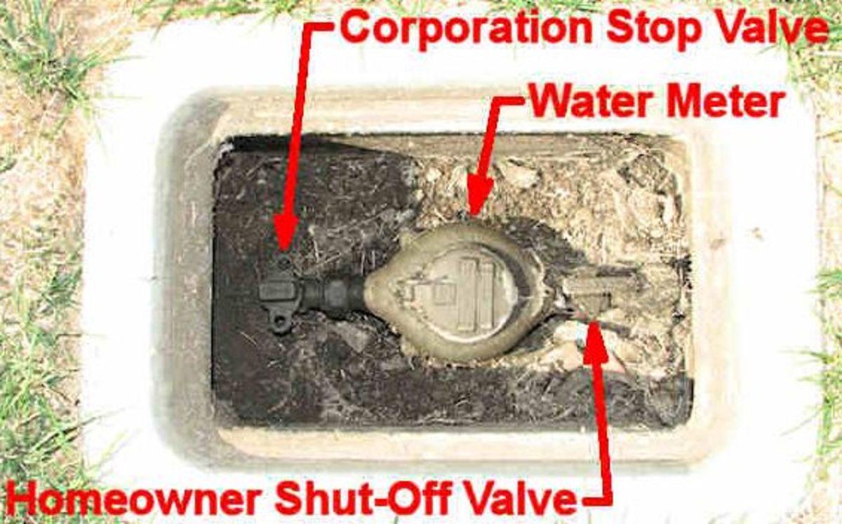 Water Shutoff Valve Diagram