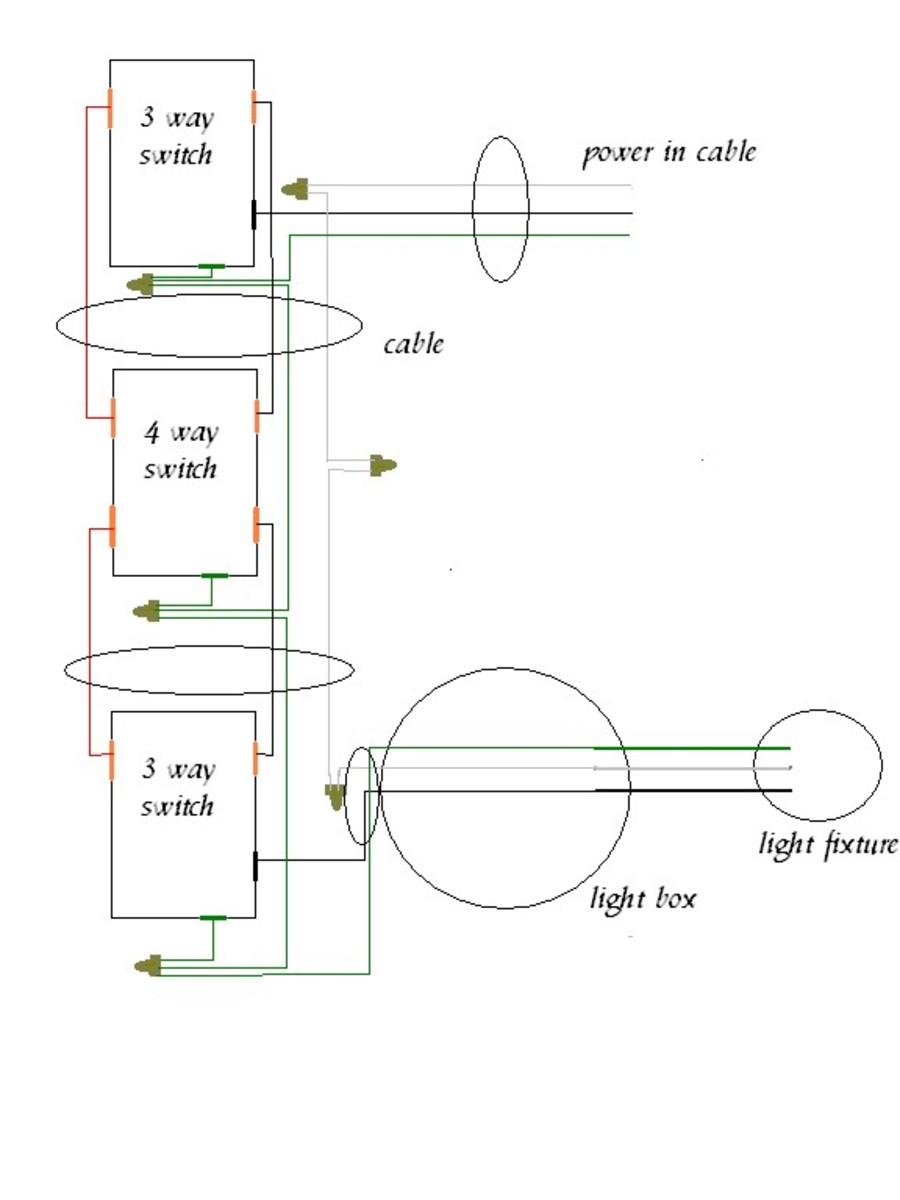 How to wire a 4 way light switch with wiring diagram dengarden same diagram but with 4 way switch added sciox Image collections