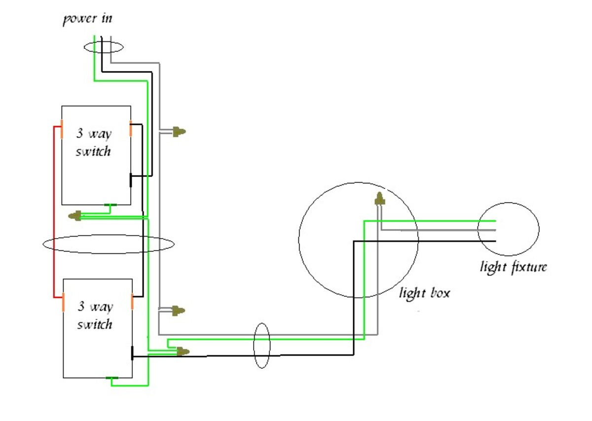 How To Wire A 4 Way Light Switch With Wiring Diagram Dengarden