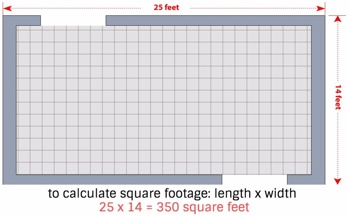 If you're measuring in feet, it's this easy. If you're measuring in inches, you'll have to divide each measurement by 12 before multiplying to get the square footage.