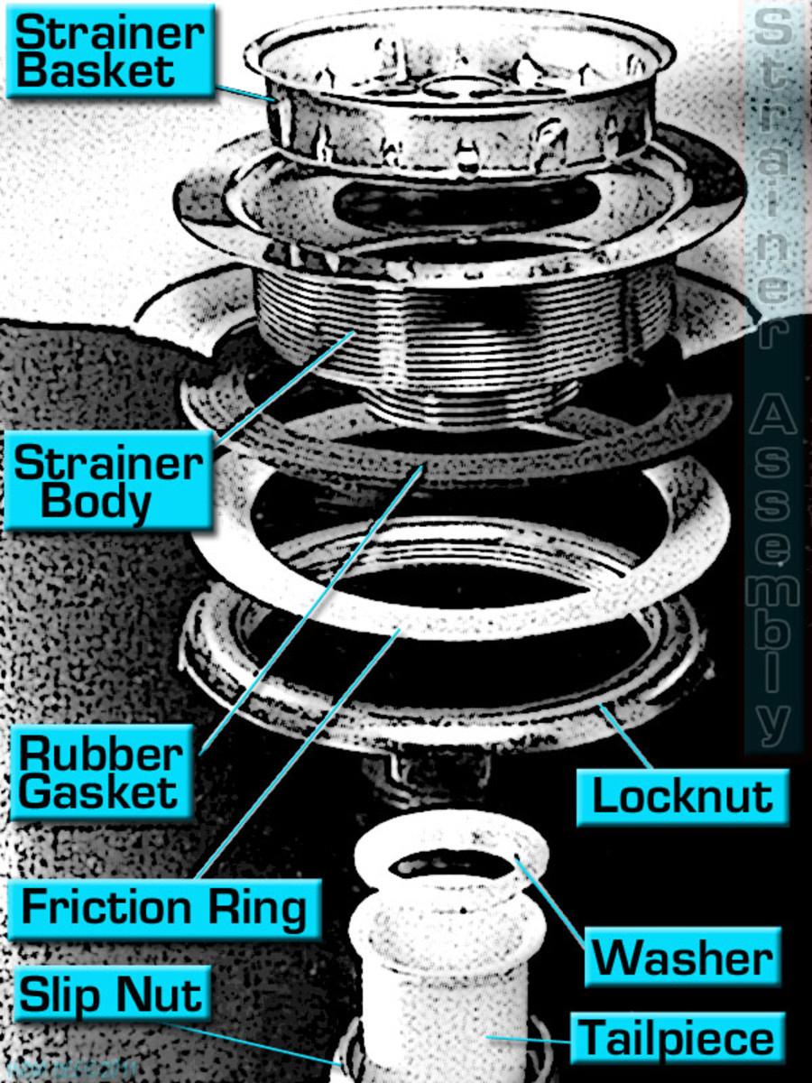 Sink Strainer Assembly - Part labeling