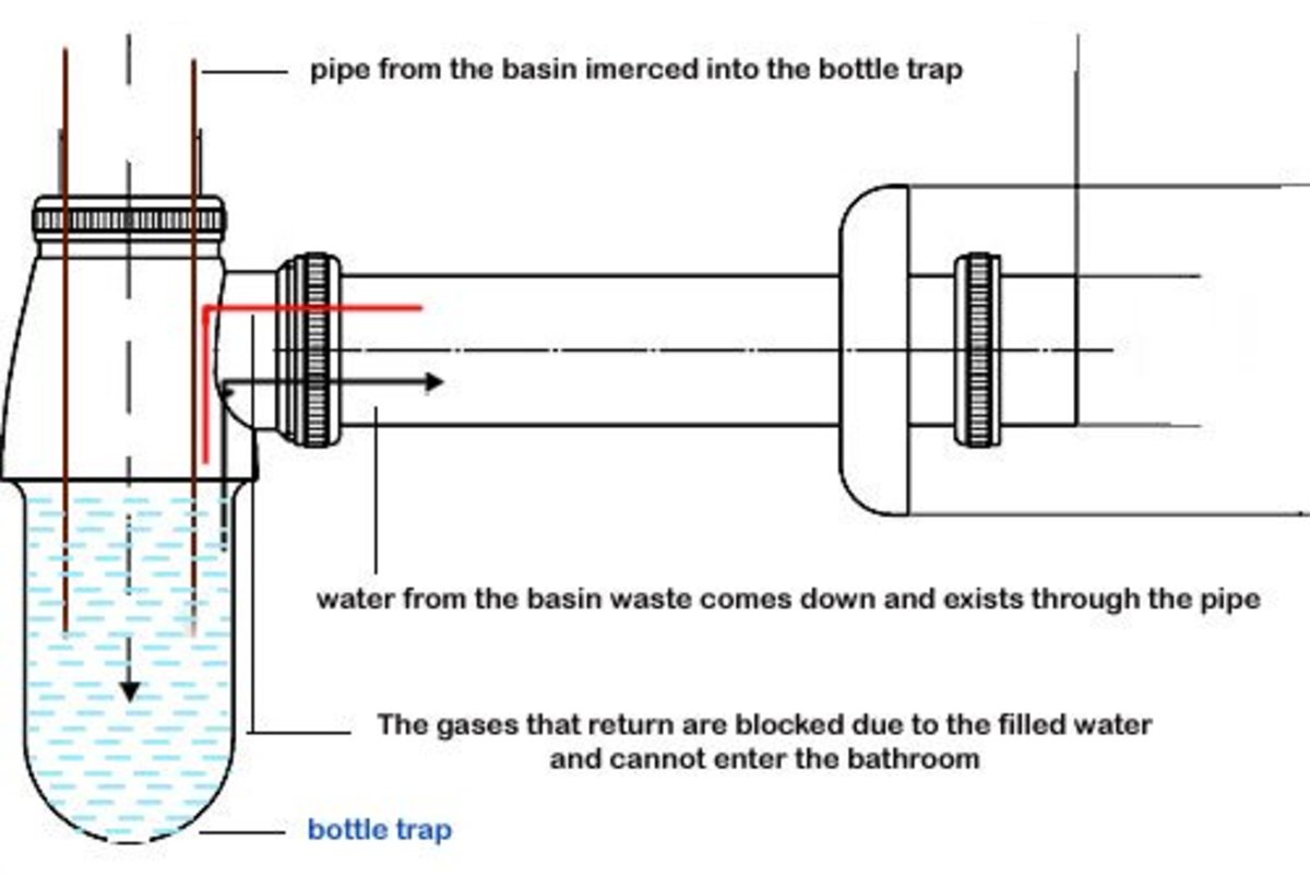 how does a bottle trap work?