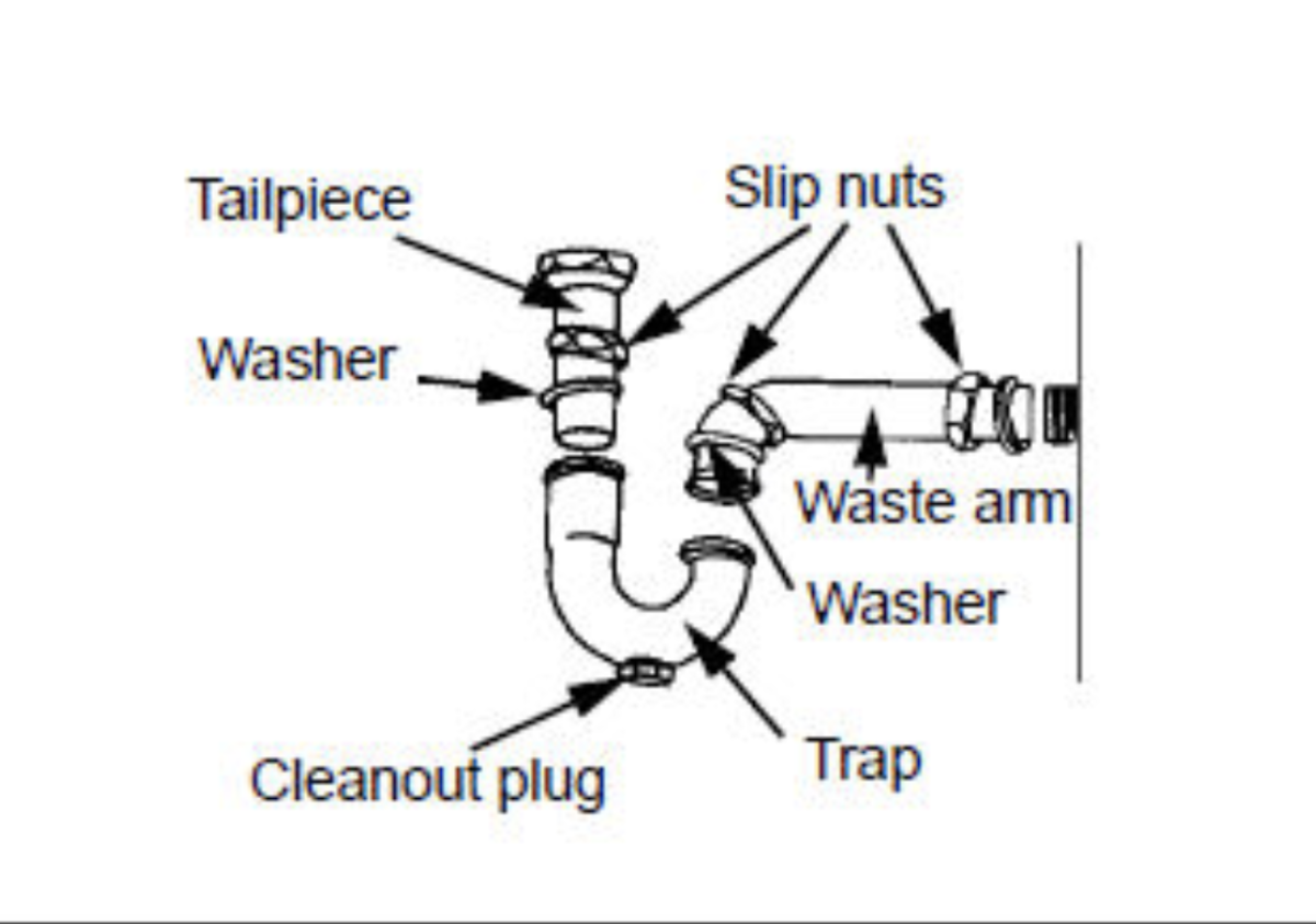 venting-your-plumbing