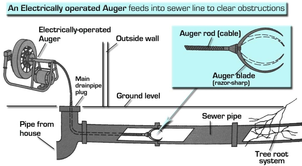 A diagram of the Power Auger at work in a pipe line.