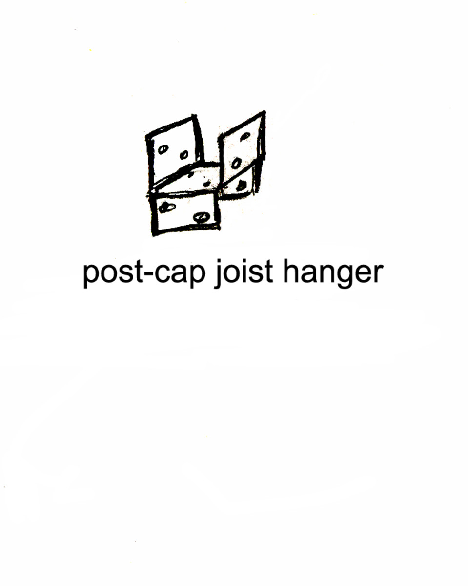 "The post-cap joist hanger is used on the 4"" x 4"" posts in the pier blocks"