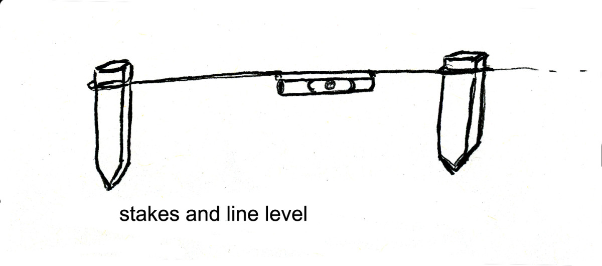 A line level hangs from the string wound around your stakes