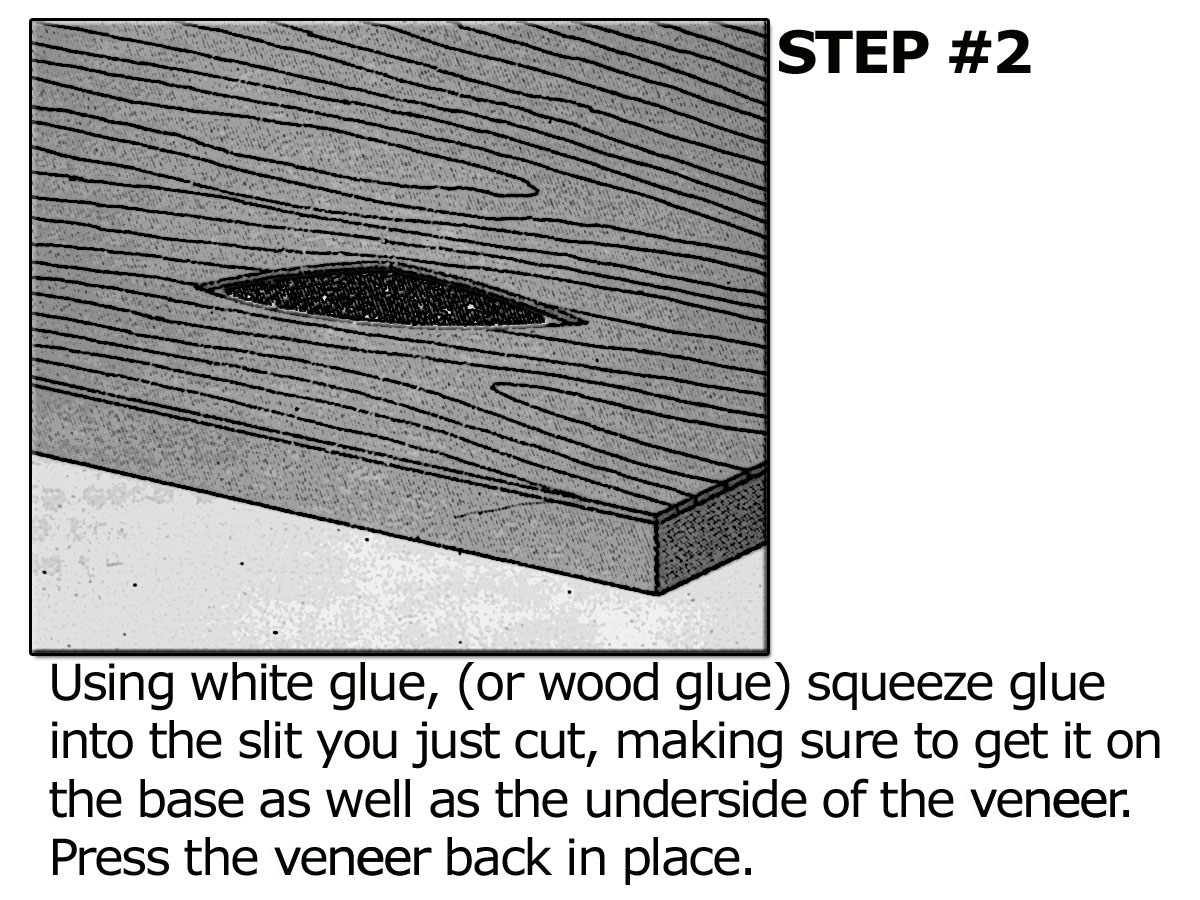 Squeeze white (wood)  glue into the slit and press veneer back into place.