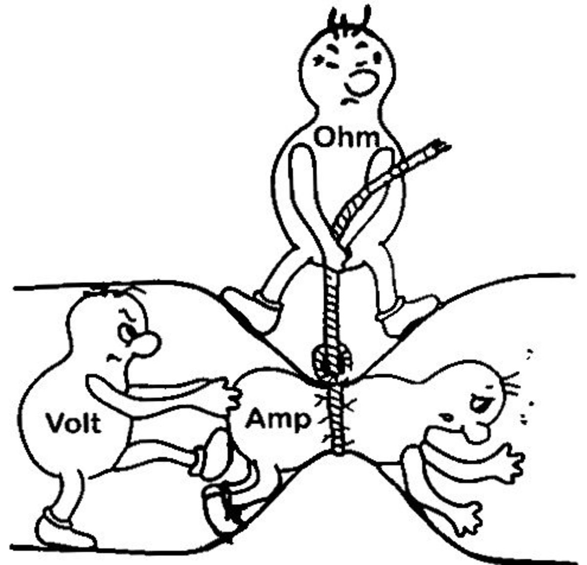 Volts forces current through the resistance of a circuit.
