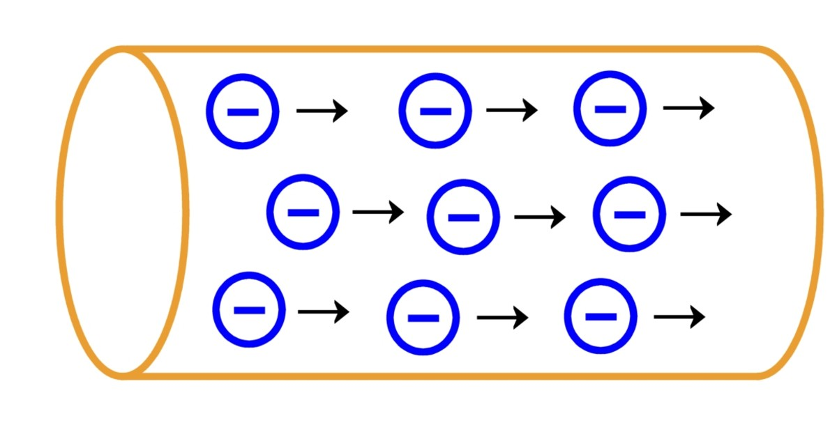 Electrons with a negative charge flowing through a conductor