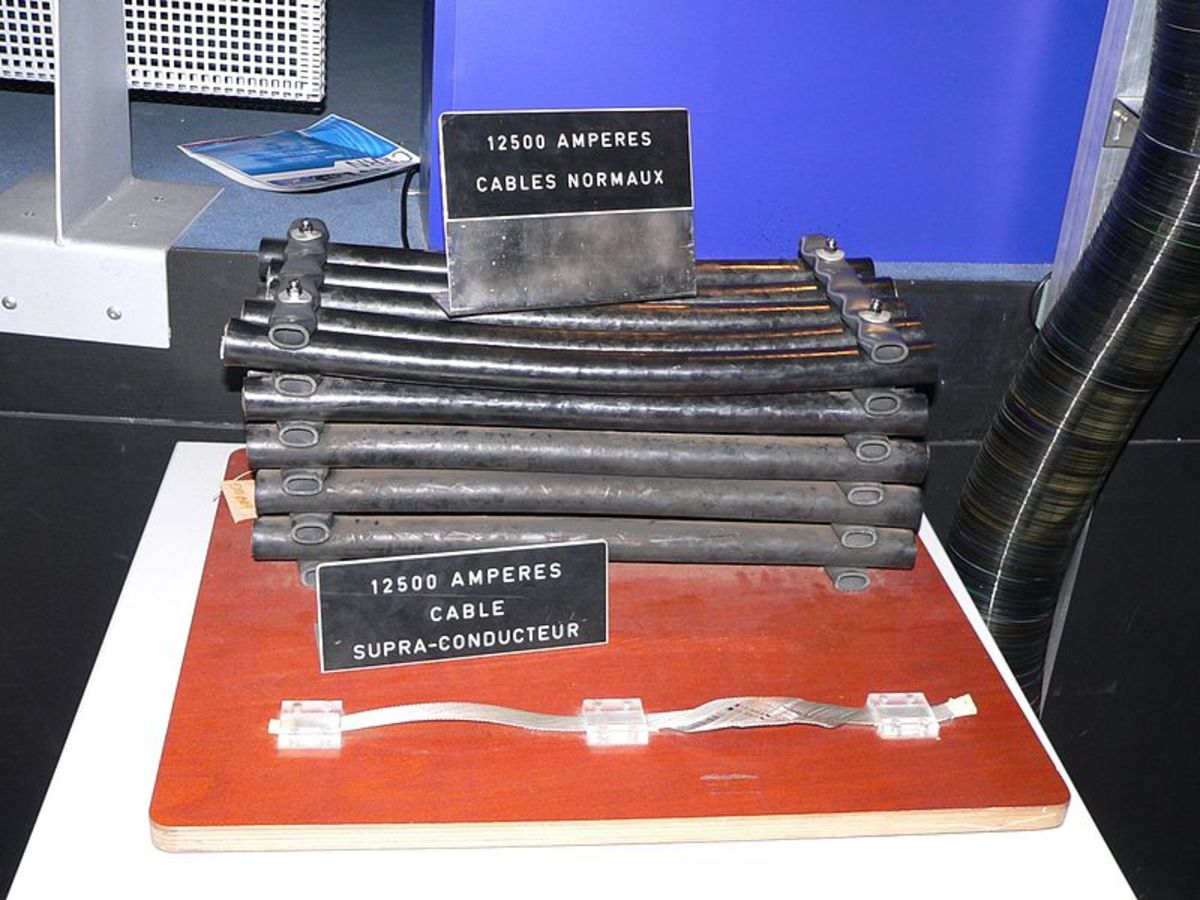 Superconducting cables.