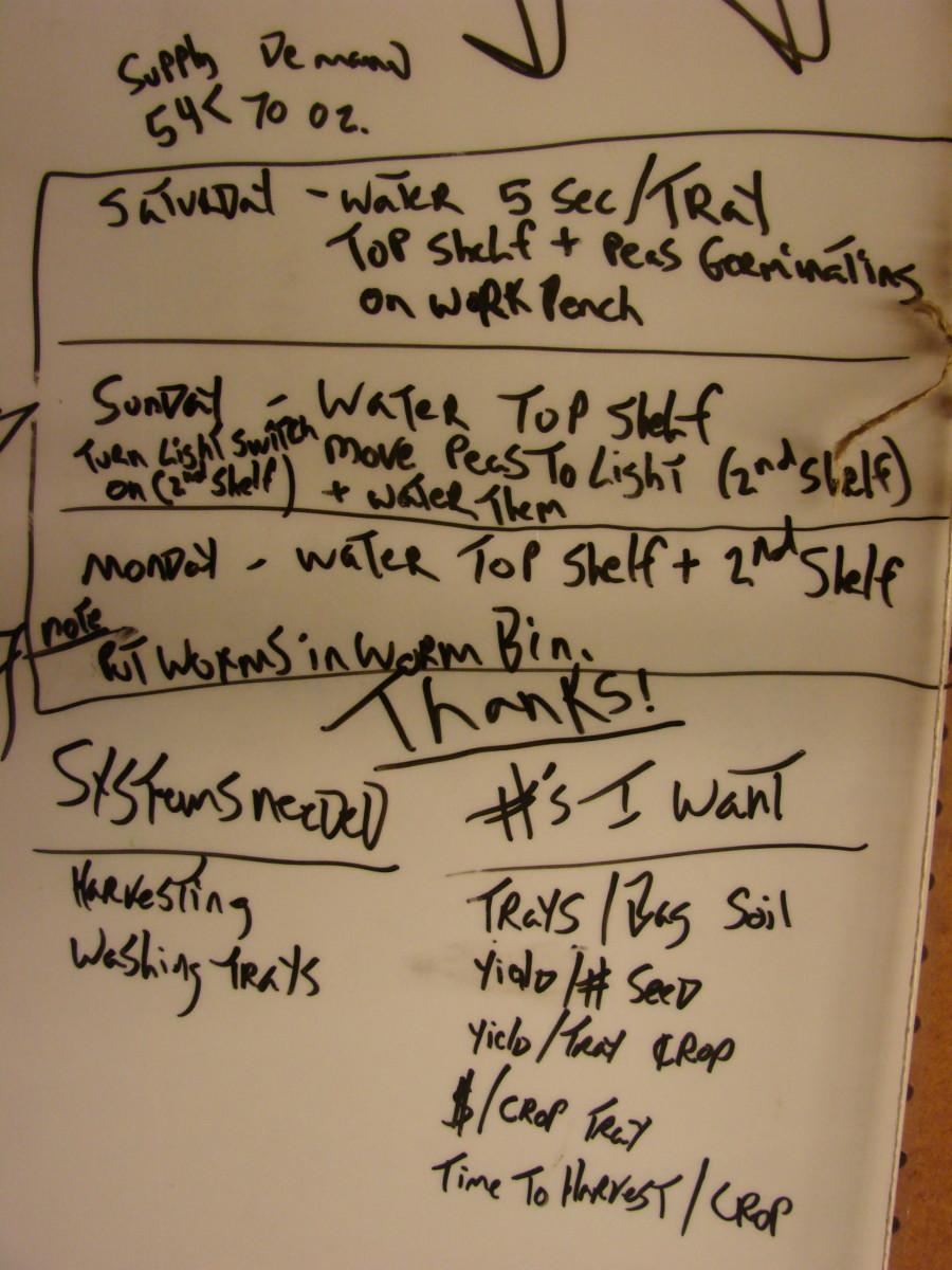 An urban grower's notes.