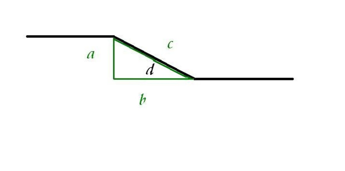 Diagram of an offset bend for calculation purposes.