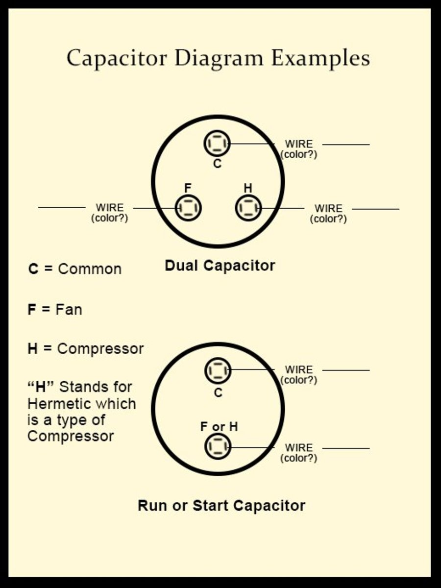 capacitors for compressor wiring diagram 15 12 ferienwohnunghow to diagnose and repair your air conditioner a c capacitor rh dengarden com refrigerator run capacitor wiring diagram dual capacitor wiring diagram