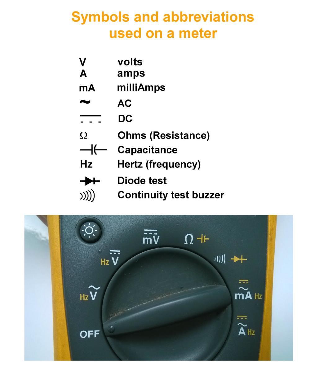 Symbols used on an autoranging DMM