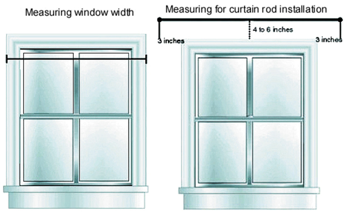 Curtains Ideas common curtain sizes : How to Measure for Curtains | Dengarden